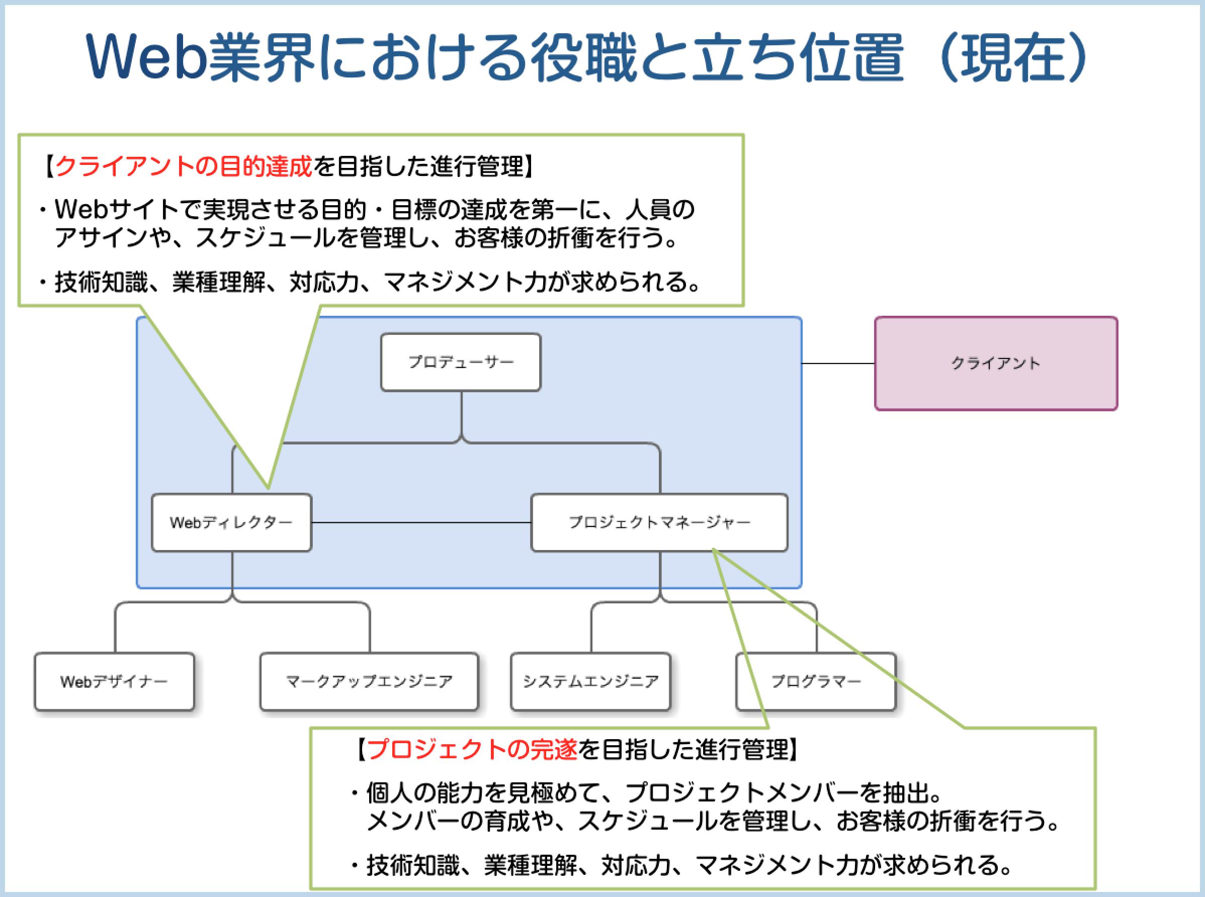 1507_seminar_report101