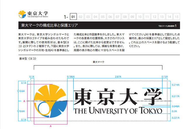 東京大学マークガイドライン